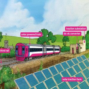 能为火车提供动力的太阳能